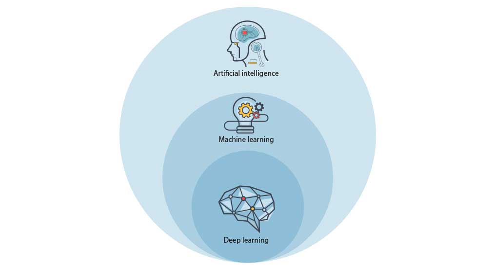 Deep-learning tools for clinicians